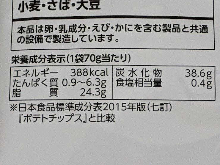 ポテトチップス わさび醤油味の栄養成分表示