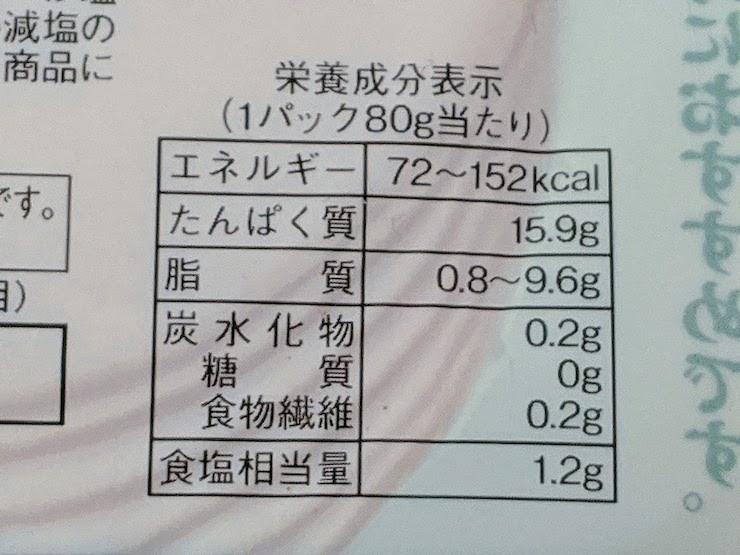 減塩ハムの栄養成分表示