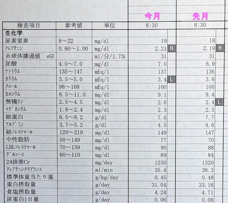 2020年8月の検査結果