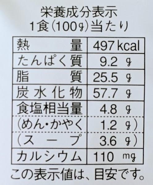 イトメンのチャンポンめんの栄養成分表示