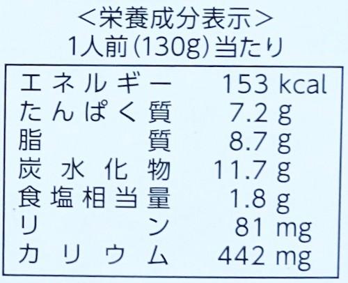 減塩ボロネーゼの栄養成分表示