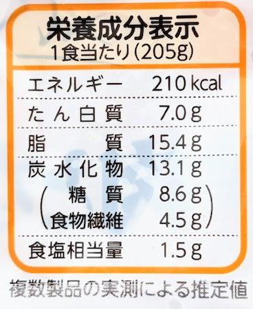 栄養成分表示にはカリウム、リンがありません