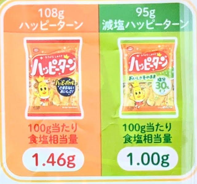 1袋あたりでは塩分0.5gほどの差があります