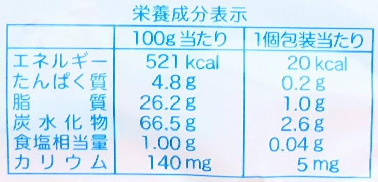 減塩ハッピーターンの栄養成分表示